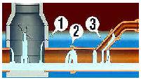 Sewer Pipe Sealing=