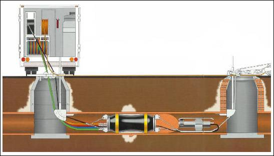 Test & Seal - Sewer Joint Testing and Sealing=